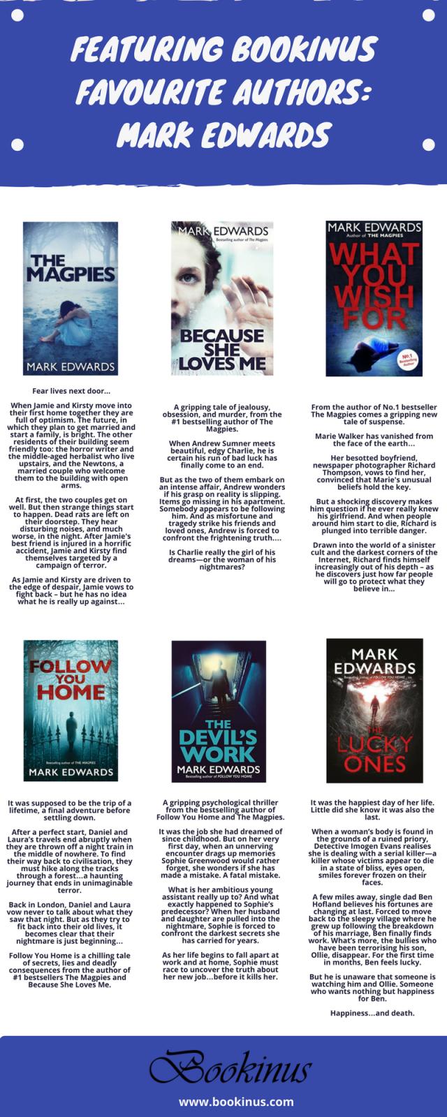 Featuring Bookinus favourite authors_ Mark Edwards